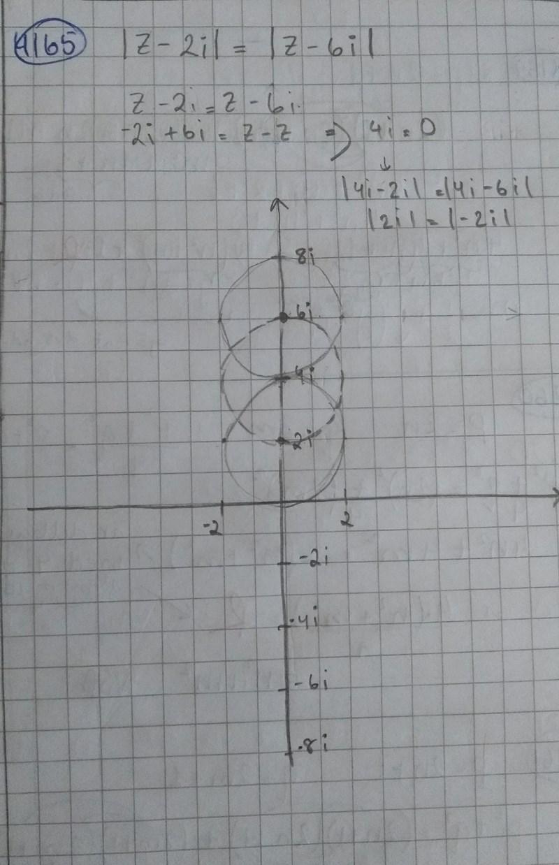 Aislamy: Rektangulär Form Komplexa Tal