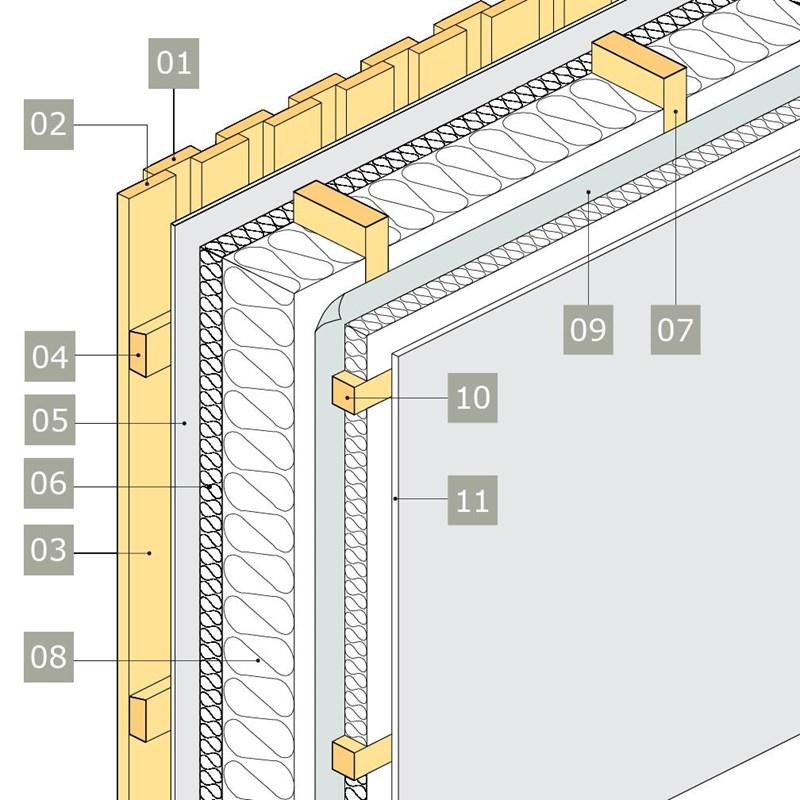 hur tjock isolering i yttervägg